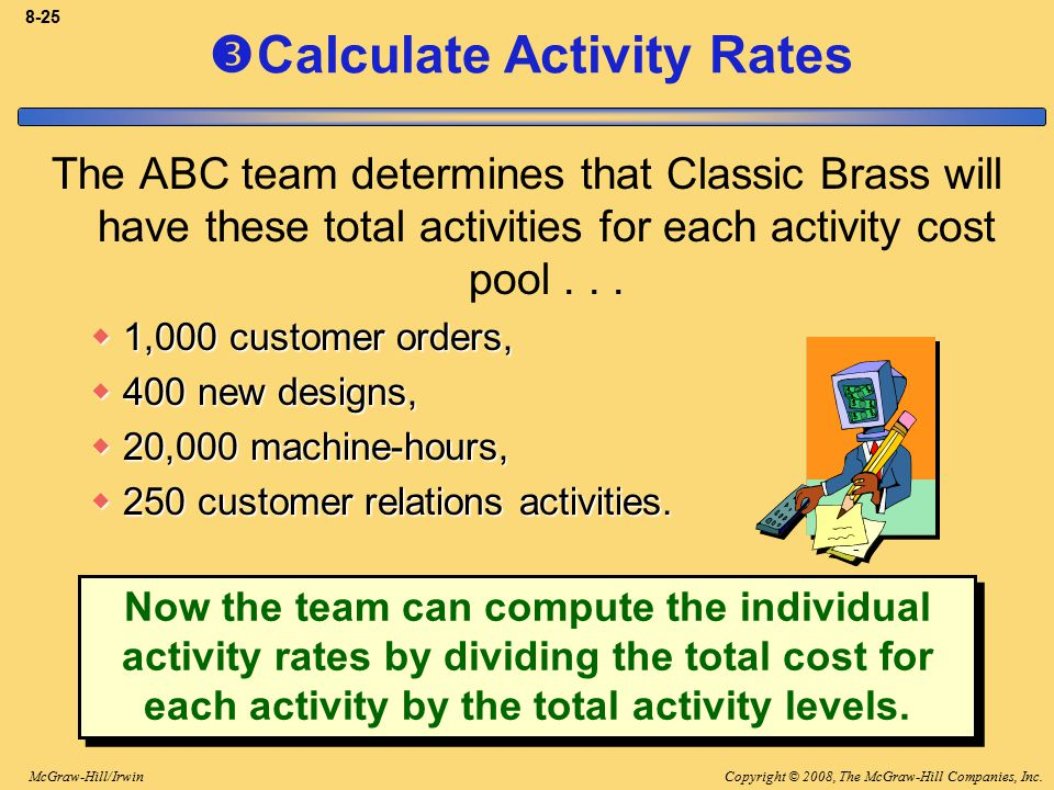 Calculate Activity Rates
