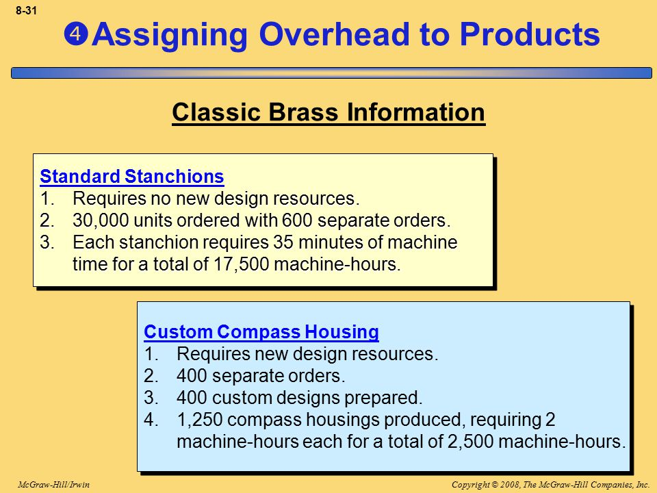 Assigning Overhead to Products