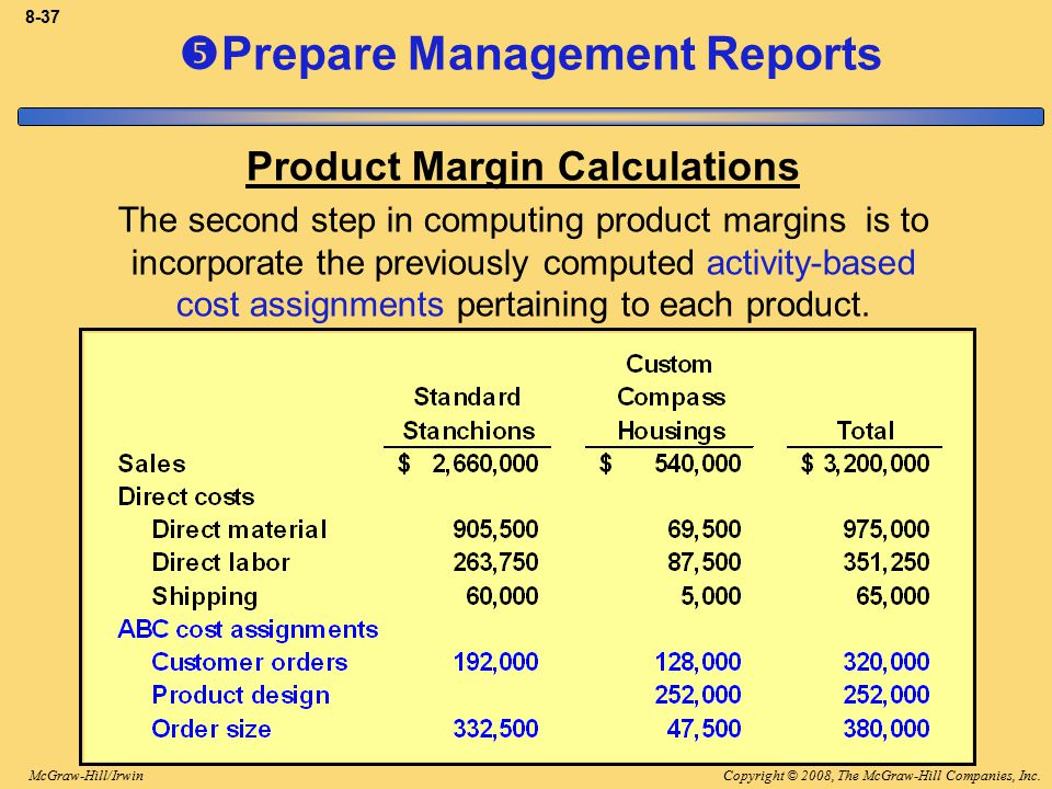 Prepare Management Reports