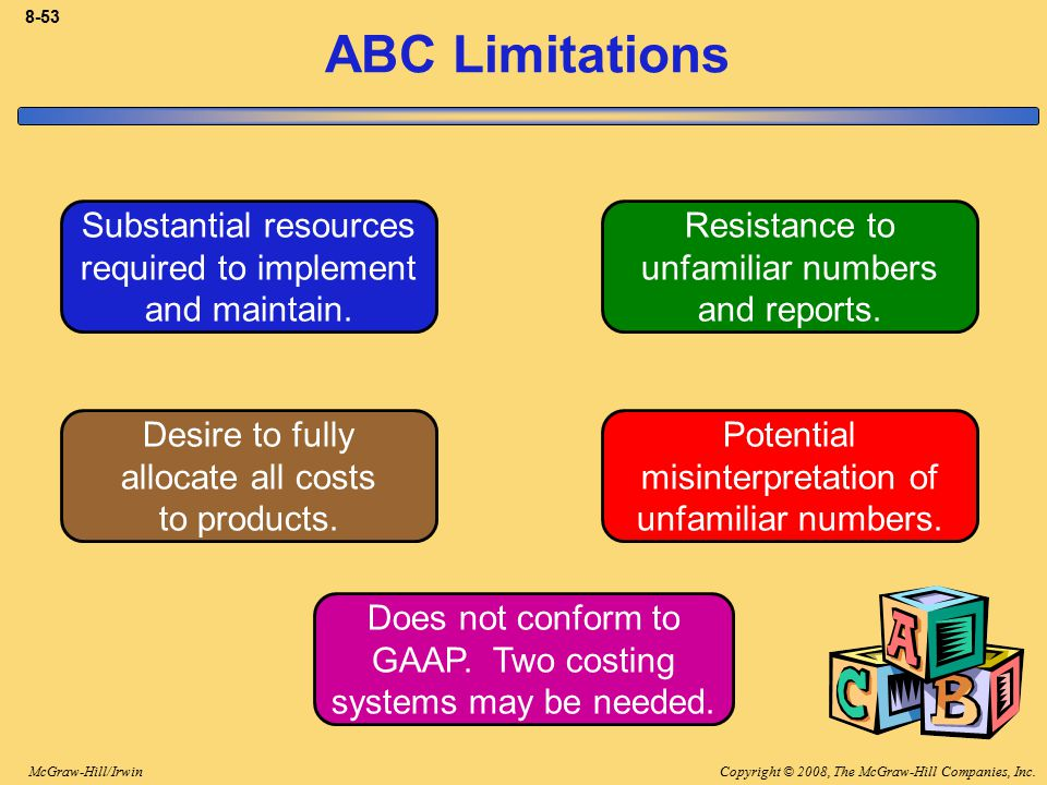 8-53 ABC Limitations. Substantial resources required to implement and maintain. Resistance to unfamiliar numbers and reports.