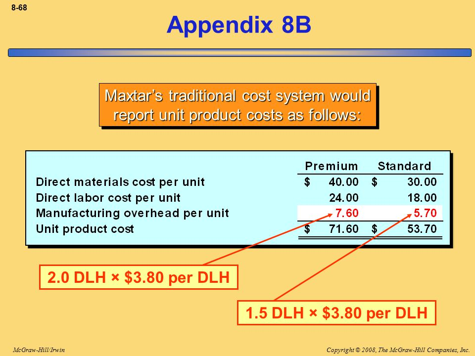 8-68 Appendix 8B. Maxtar's traditional cost system would report unit product costs as follows: 2.0 DLH × $3.80 per DLH.