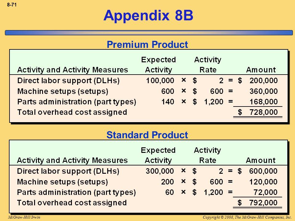 Appendix 8B Premium Product Standard Product