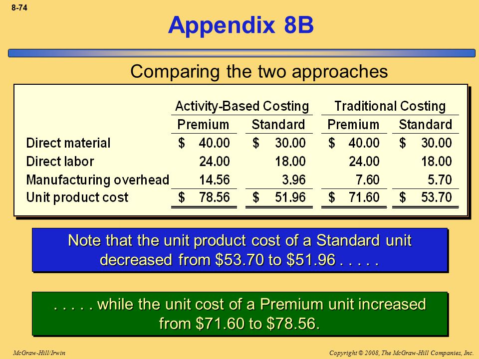 Appendix 8B Comparing the two approaches