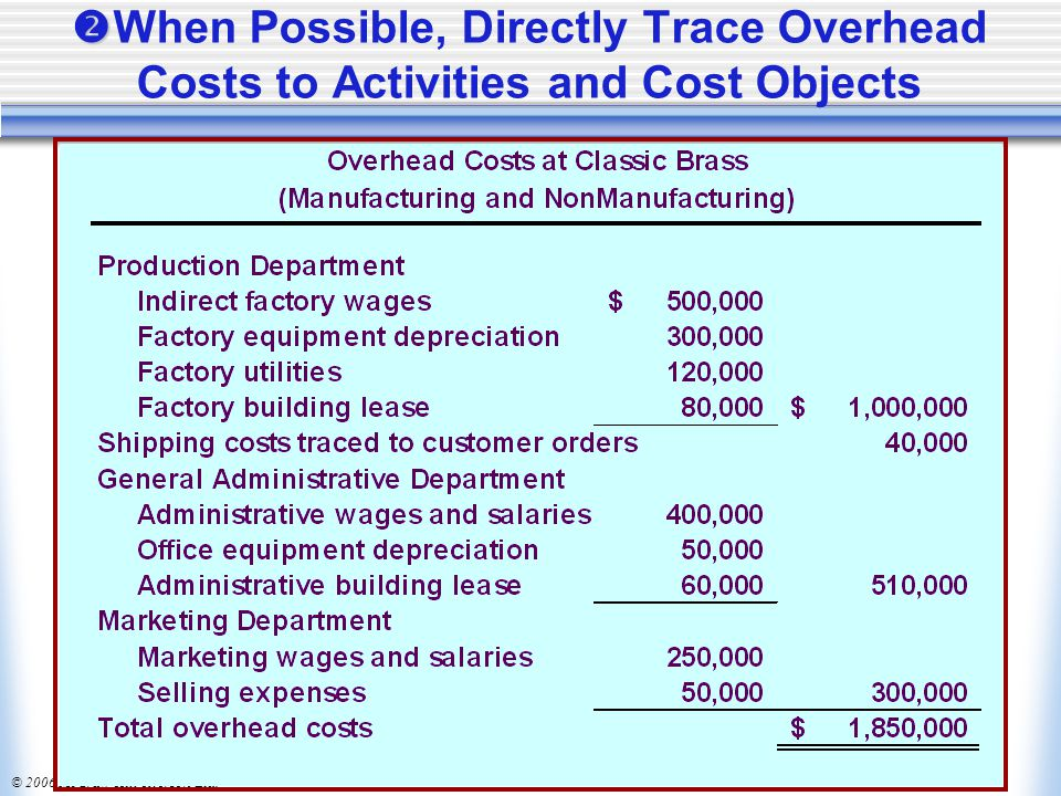 When Possible, Directly Trace Overhead Costs to Activities and Cost Objects