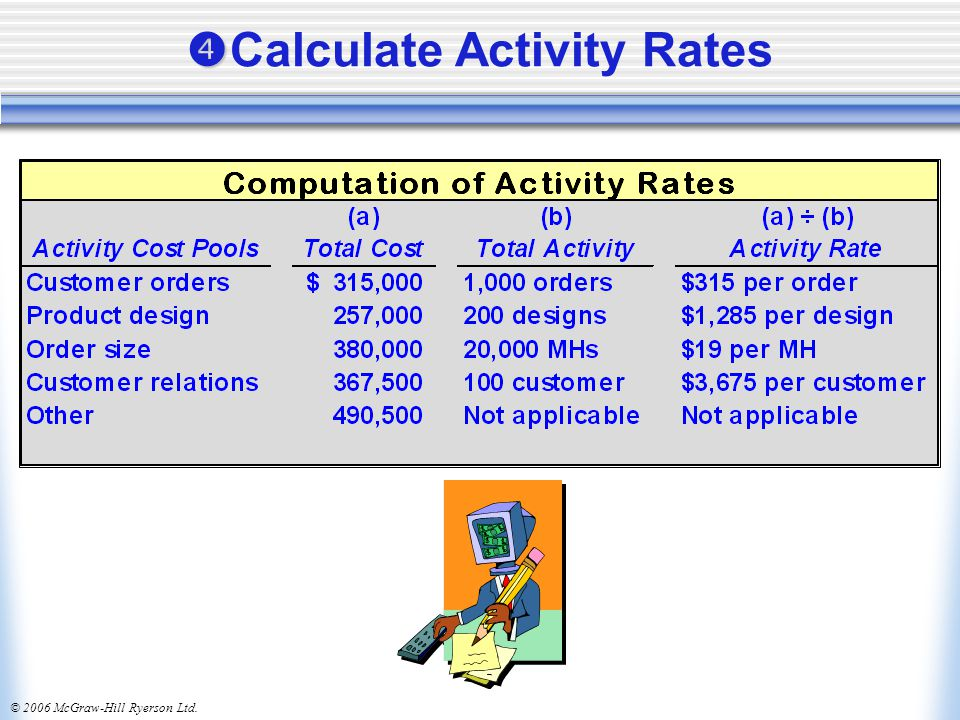 Calculate Activity Rates
