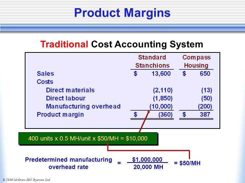 Predetermined manufacturing