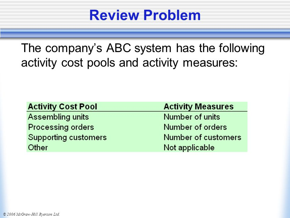Review Problem The company's ABC system has the following activity cost pools and activity measures: