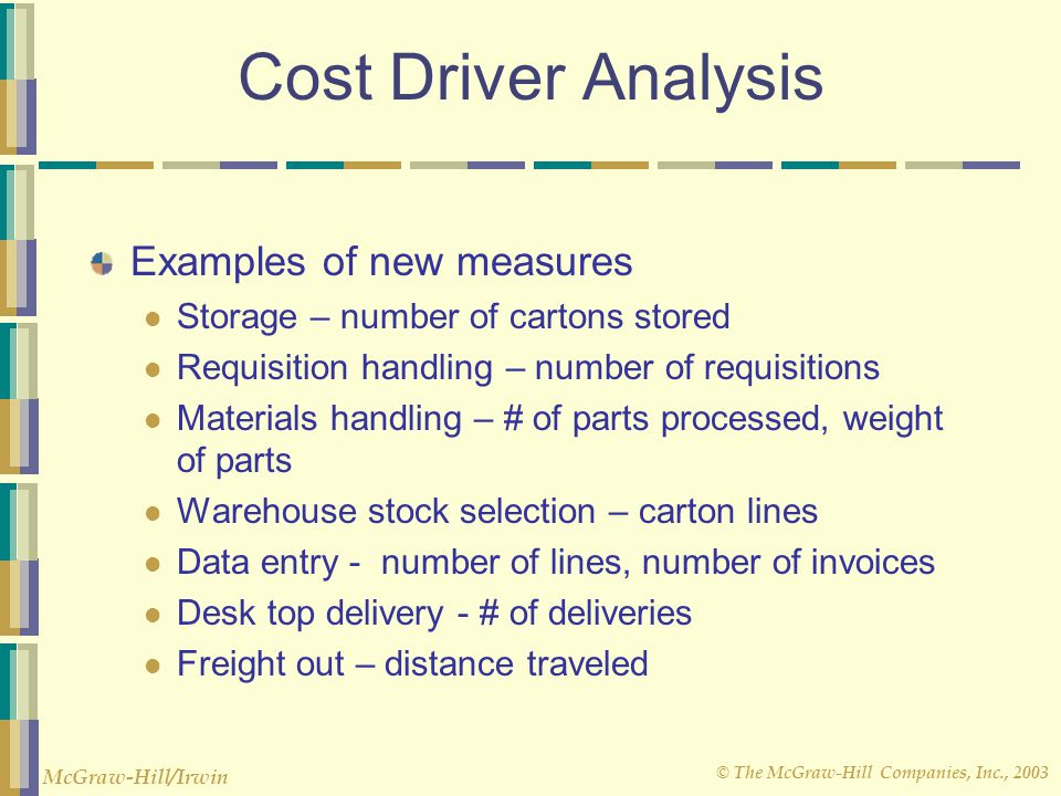 Cost Driver Analysis Examples of new measures