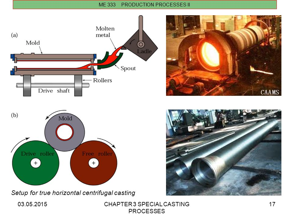 Setup for true horizontal centrifugal casting