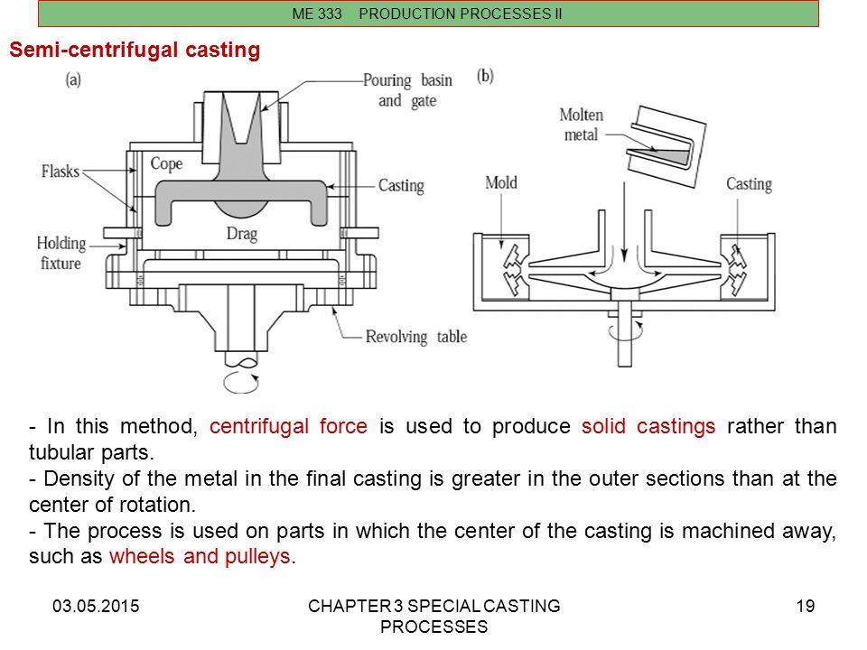 Semi-centrifugal casting