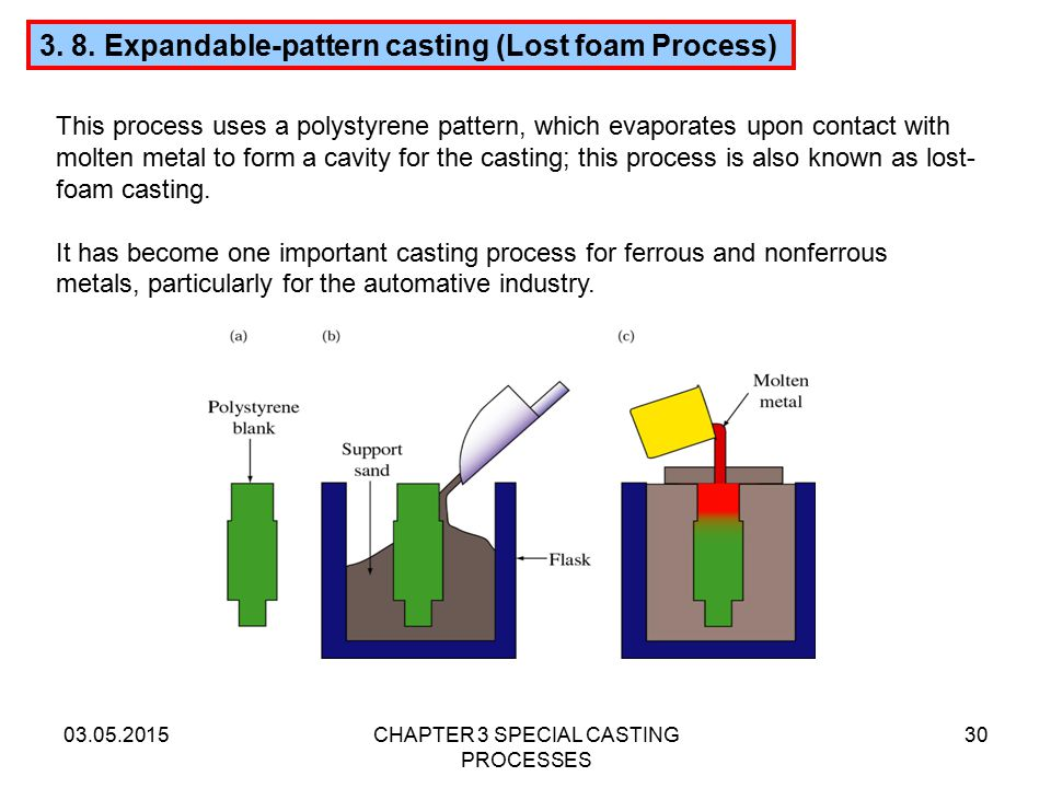 CHAPTER 3 SPECIAL CASTING PROCESSES