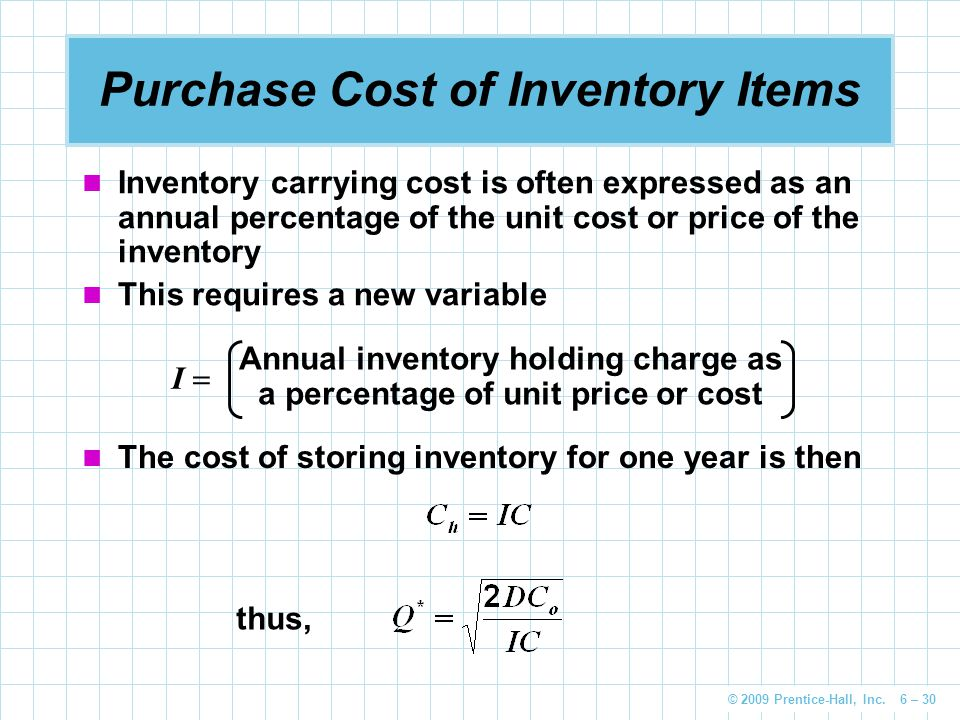 Purchase Cost of Inventory Items