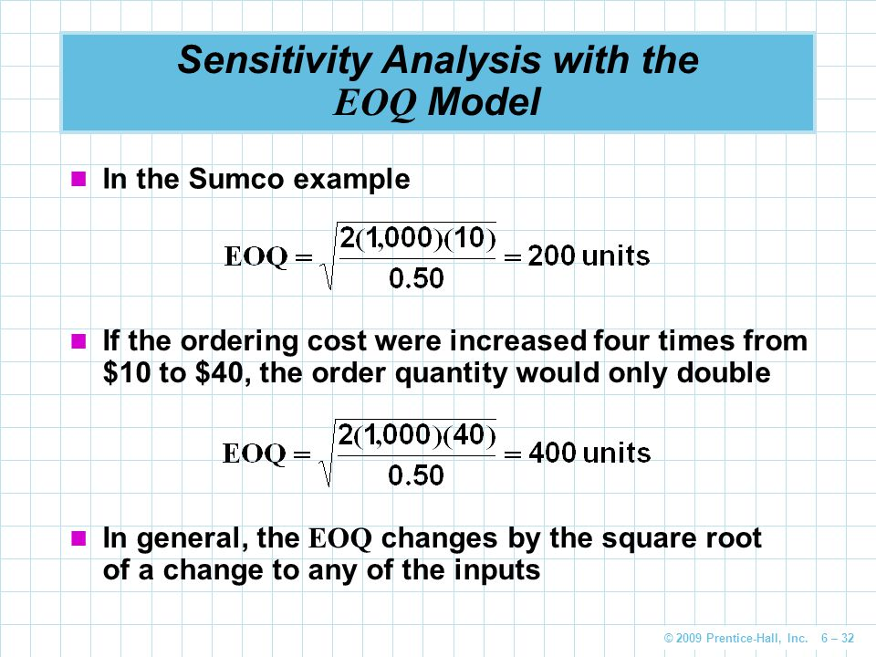 Sensitivity Analysis with the EOQ Model
