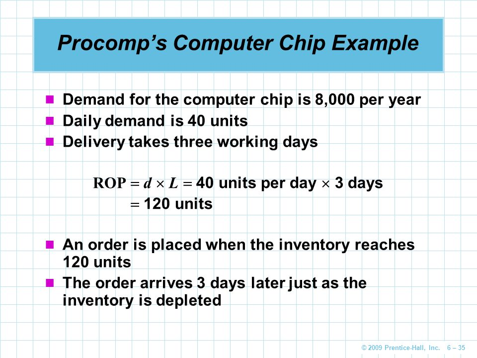 Procomp's Computer Chip Example