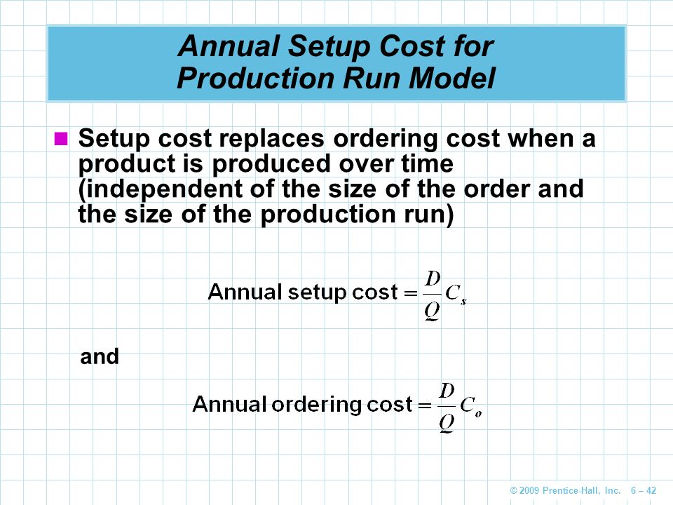Annual Setup Cost for Production Run Model