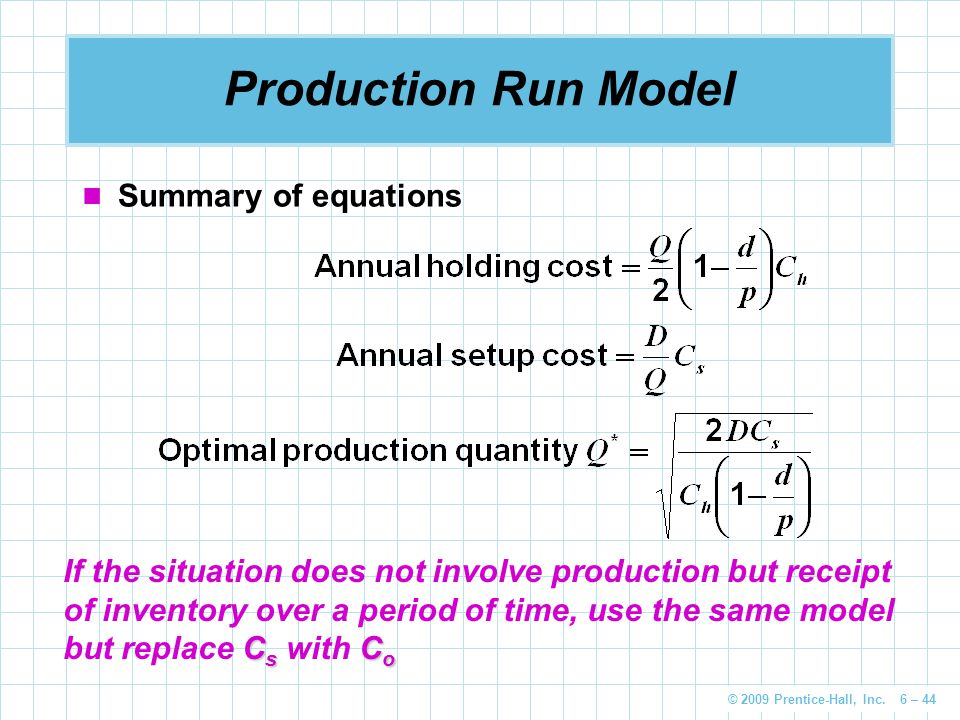 Production Run Model Summary of equations