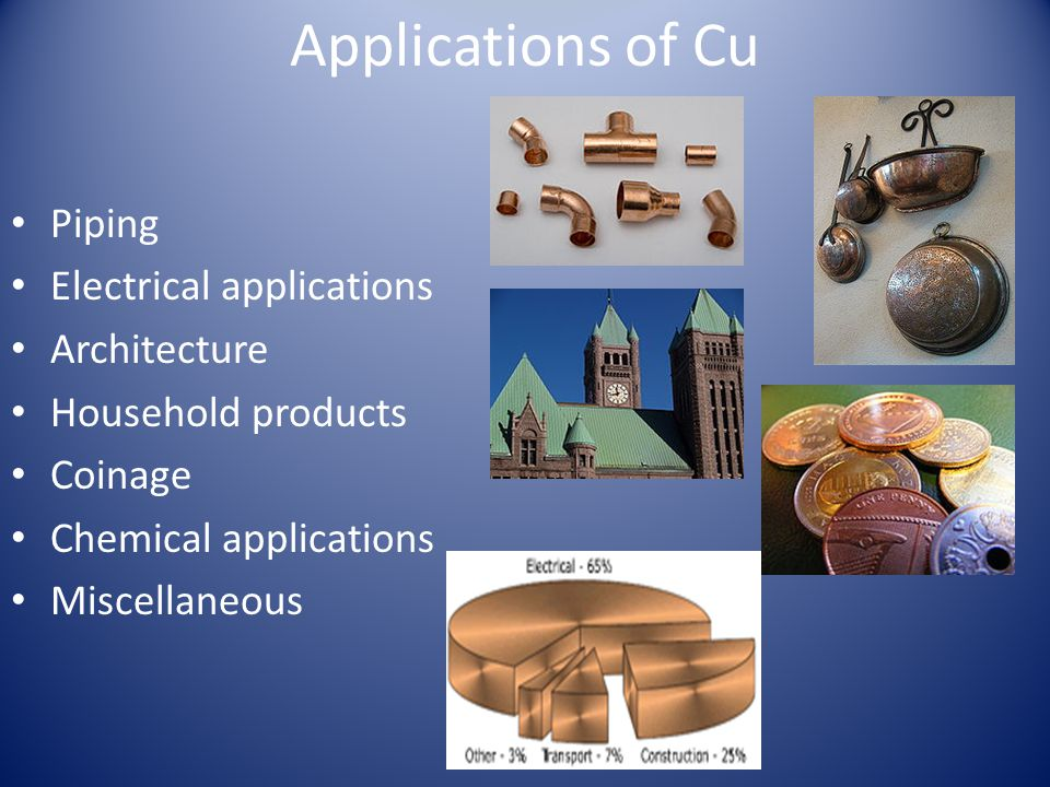 Applications of Cu Piping Electrical applications Architecture