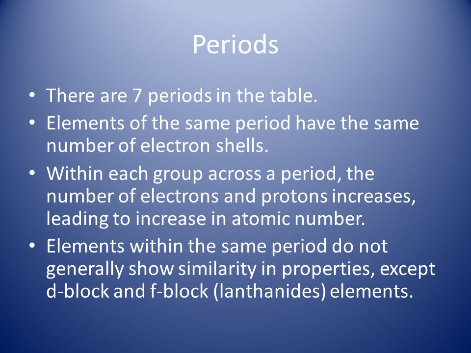 Periods There are 7 periods in the table.