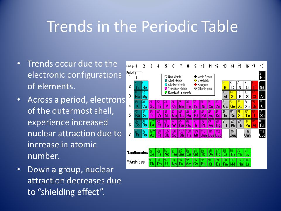 trends in the periodic table - In The Periodic Table As The Atomic Number Increases From 11 To 17