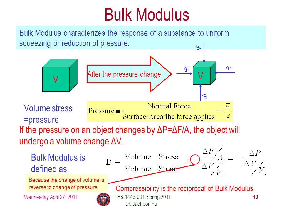 Bulk Modulus V V' Volume stress =pressure