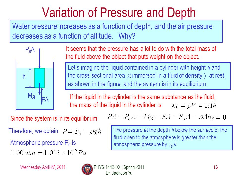 Variation of Pressure and Depth