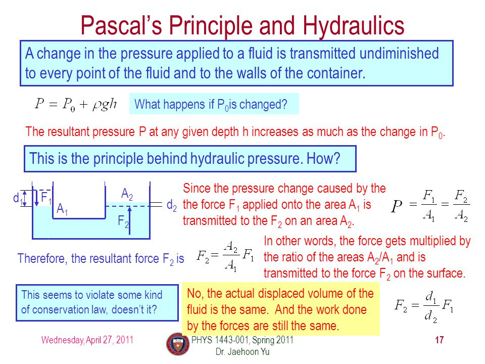Pascal's Principle and Hydraulics