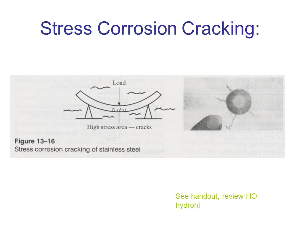 Stress Corrosion Cracking: