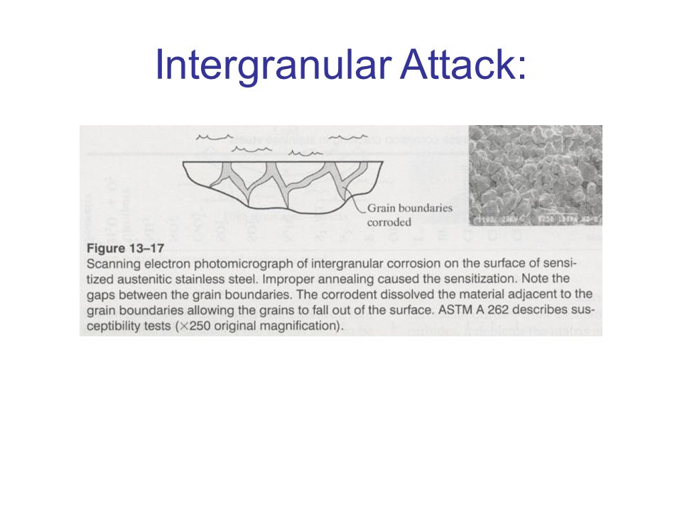 Intergranular Attack: