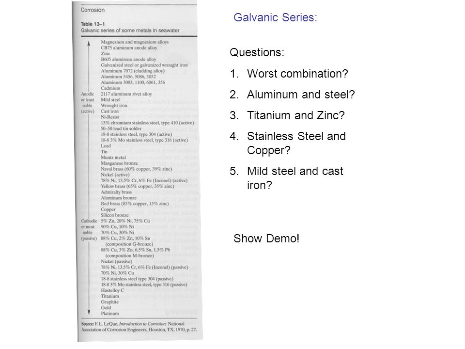 Galvanic Series: Questions: Worst combination Aluminum and steel Titanium and Zinc Stainless Steel and Copper