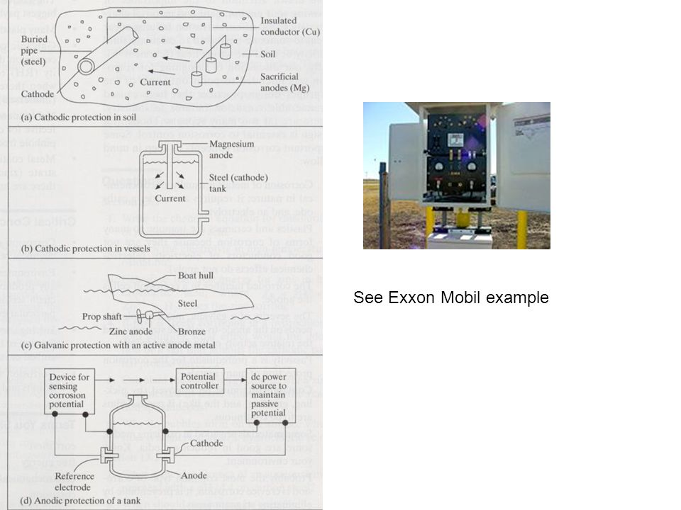 See Exxon Mobil example