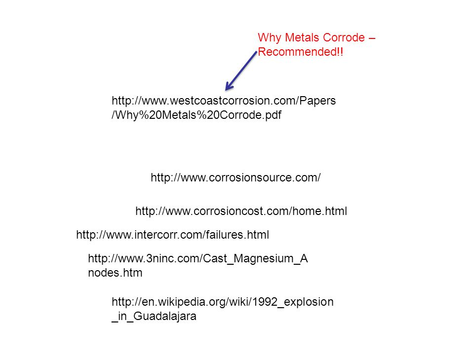 Why Metals Corrode – Recommended!!
