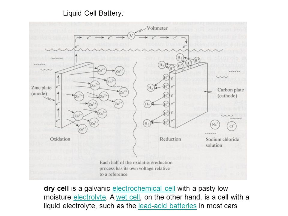 Liquid Cell Battery: