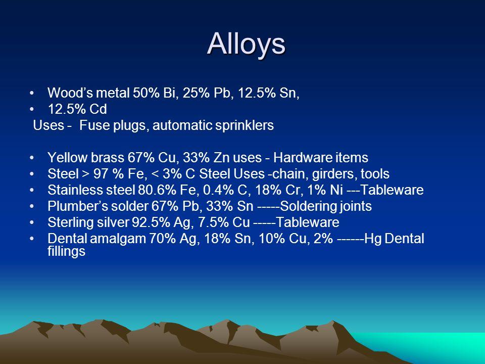 Alloys Wood's metal 50% Bi, 25% Pb, 12.5% Sn, 12.5% Cd