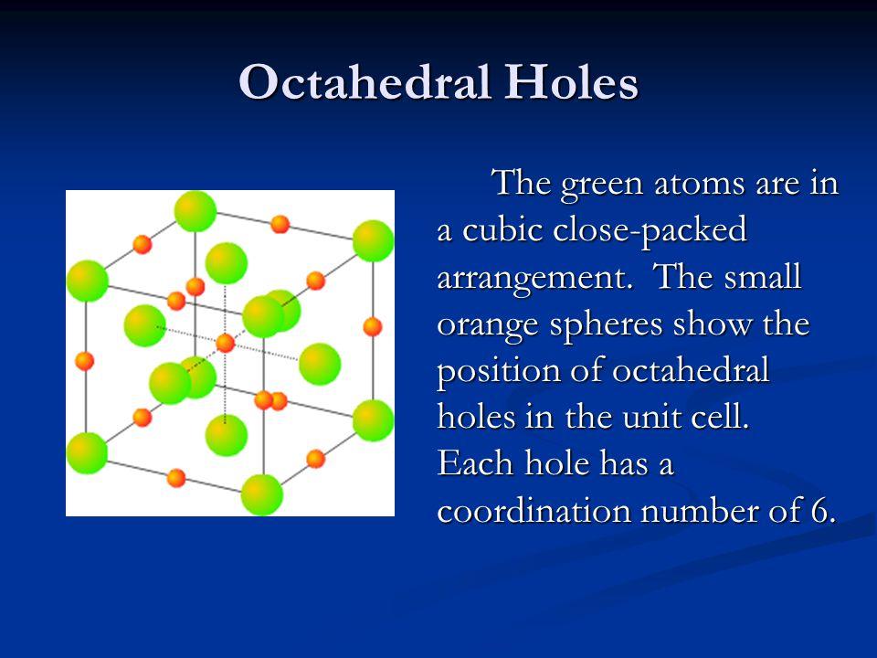 Octahedral Holes