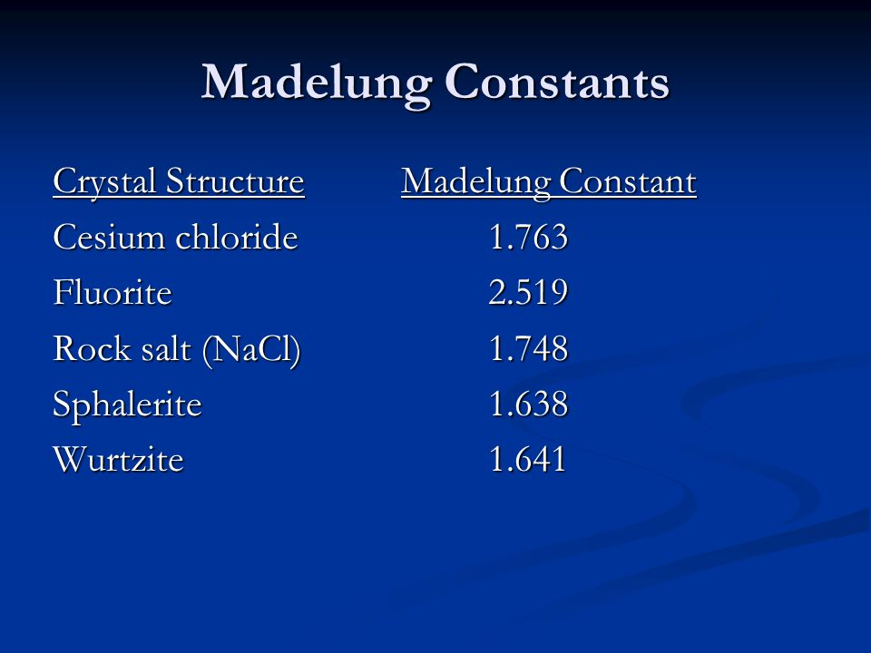 Madelung Constants Crystal Structure Madelung Constant