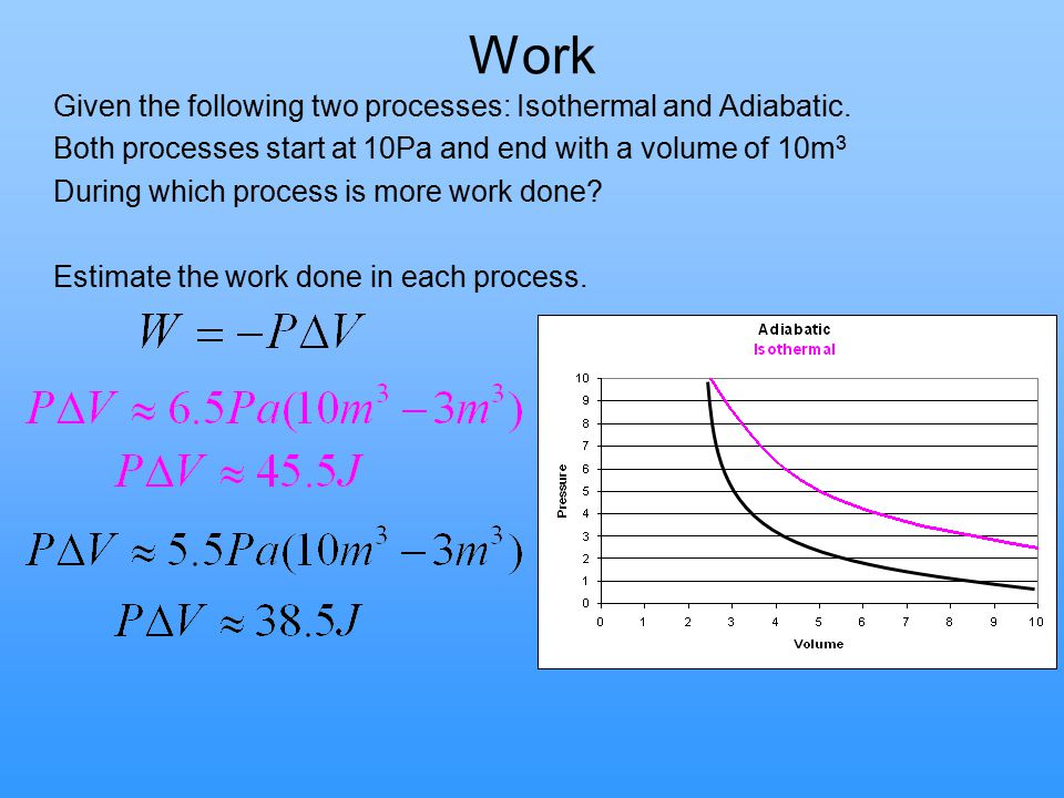 Work Given the following two processes: Isothermal and Adiabatic.