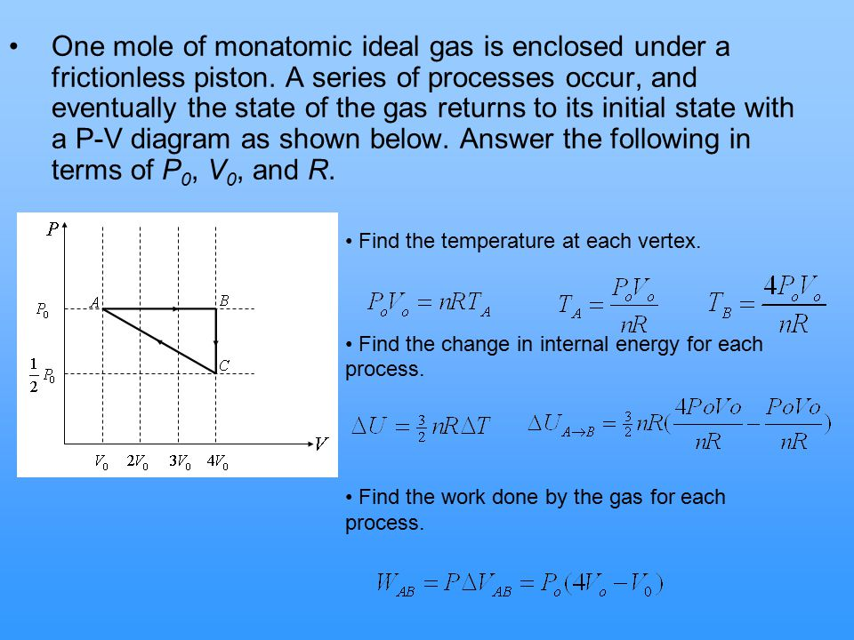 One mole of monatomic ideal gas is enclosed under a frictionless piston. A series of processes occur, and eventually the state of the gas returns to its initial state with a P-V diagram as shown below. Answer the following in terms of P0, V0, and R.