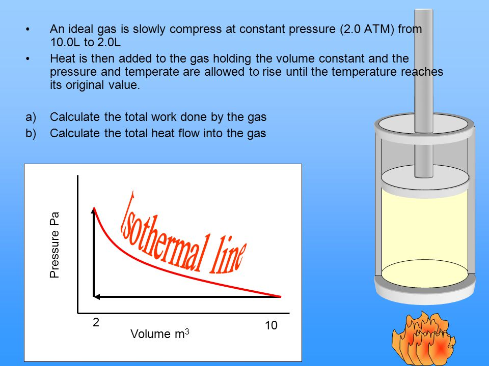 An ideal gas is slowly compress at constant pressure (2.0 ATM) from 10.0L to 2.0L