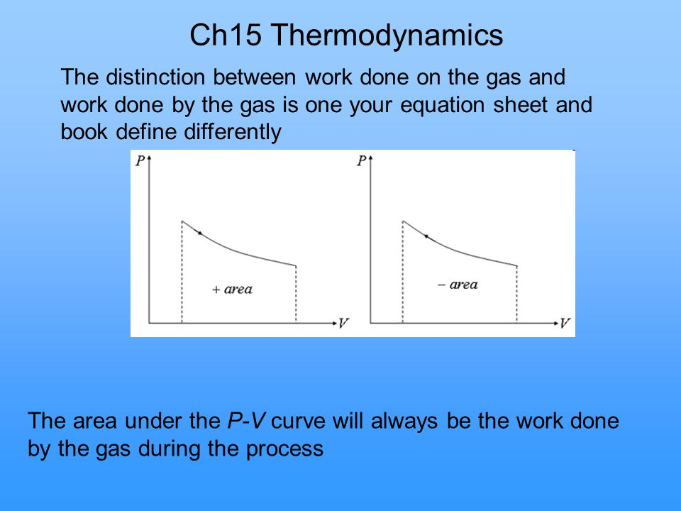 Ch15 Thermodynamics The distinction between work done on the gas and work done by the gas is one your equation sheet and book define differently.