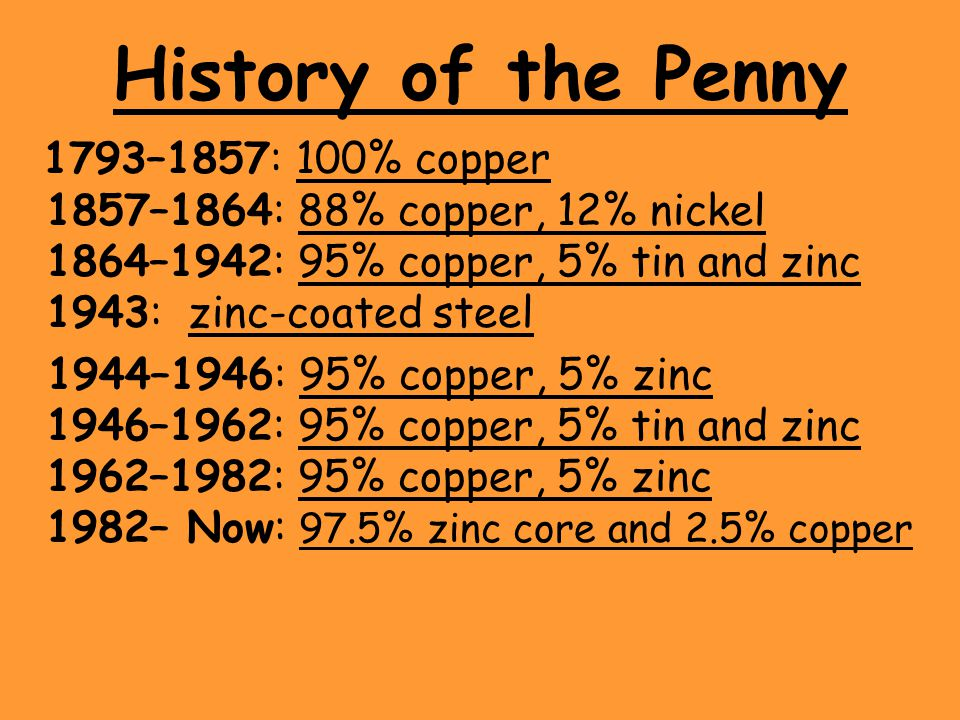 History of the Penny 1793–1857: 100% copper 1857–1864: 88% copper, 12% nickel 1864–1942: 95% copper, 5% tin and zinc 1943: zinc-coated steel.
