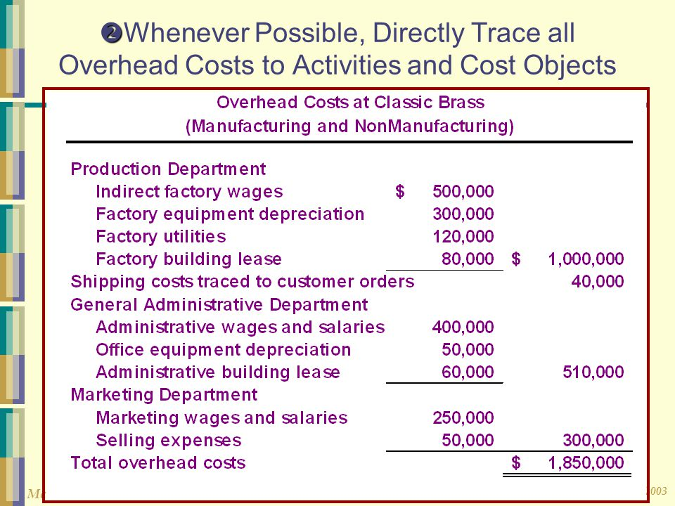 Whenever Possible, Directly Trace all Overhead Costs to Activities and Cost Objects
