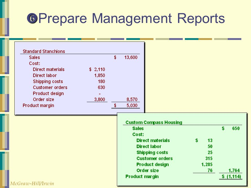 Prepare Management Reports