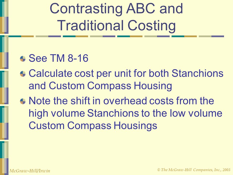 Contrasting ABC and Traditional Costing