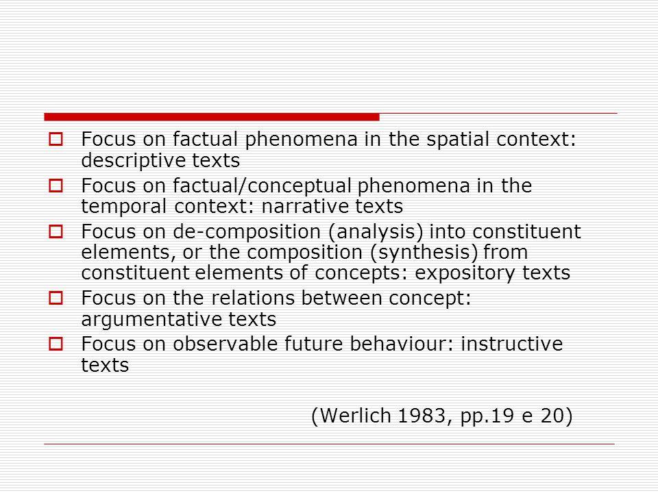 Focus on factual phenomena in the spatial context: descriptive texts