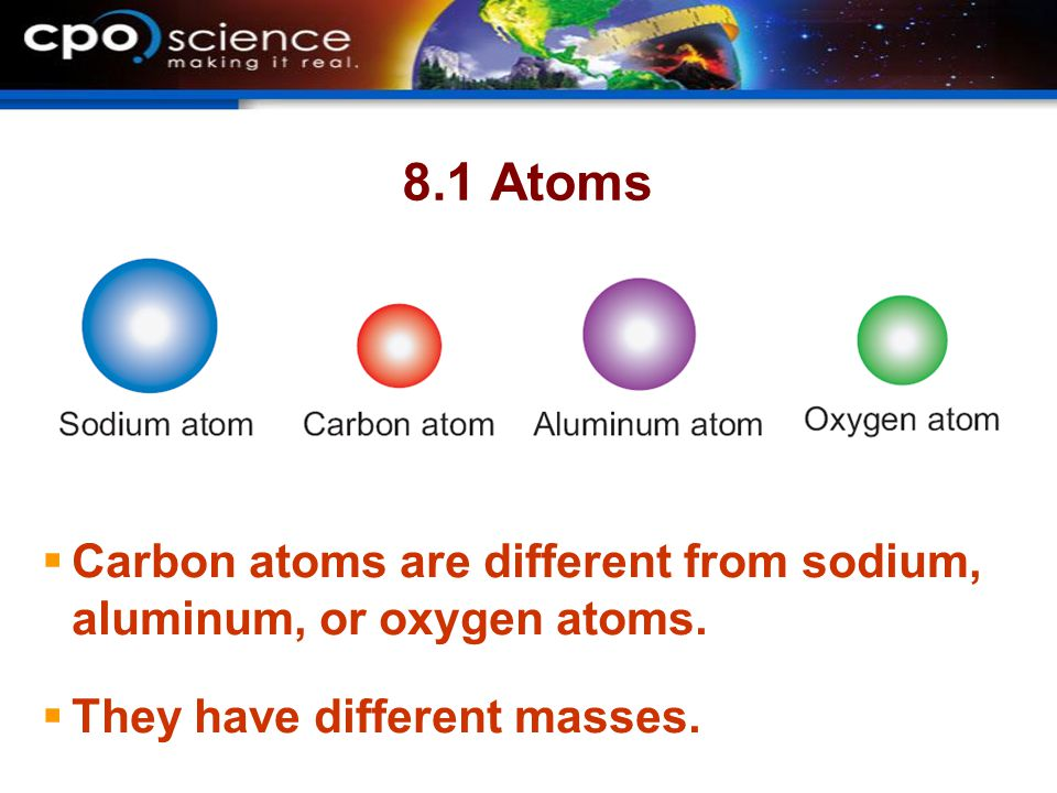8.1 Atoms Carbon atoms are different from sodium, aluminum, or oxygen atoms.