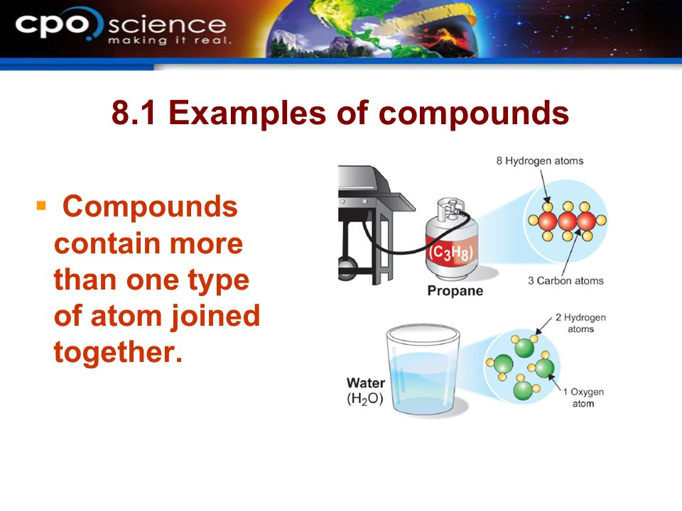 8.1 Examples of compounds Compounds contain more than one type of atom joined together.