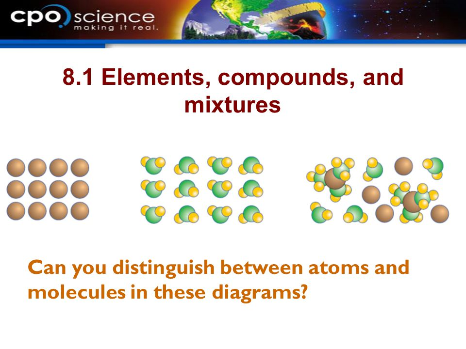 8.1 Elements, compounds, and mixtures