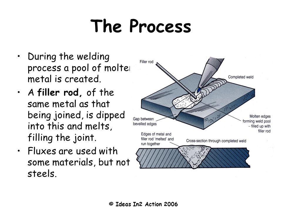 The Process During the welding process a pool of molten metal is created.