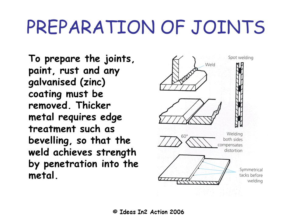 PREPARATION OF JOINTS