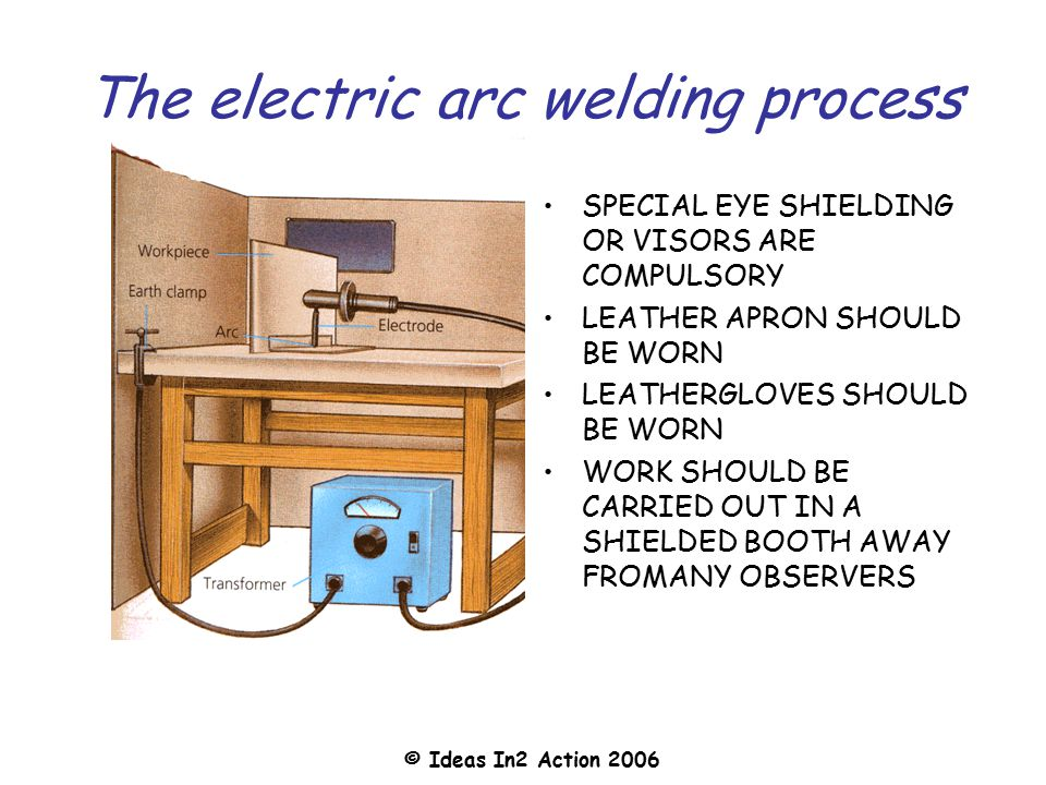 The electric arc welding process